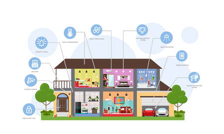 Illustrazione per Smart house technology system vector diagram. House with remotely controlled home security, lighting, ventilation systems and other smart devices. Flat style design. - Immagini Royalty Free