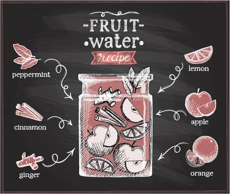 Illustration for Fruit water recipe with ingredients, vector sketch on a chalkboard - Royalty Free Image