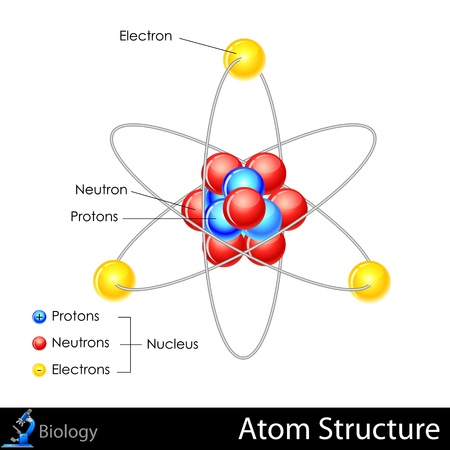 Foto per Atom Structure - Immagine Royalty Free