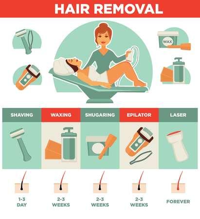 Ilustración de Hair removal woman waxing, shaving sugaring laser depilation vector icons set - Imagen libre de derechos