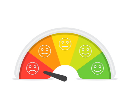 Ilustración de Customer satisfaction meter with different emotions. Vector illustration. Scale color with arrow from red to green and the scale of emotions. - Imagen libre de derechos