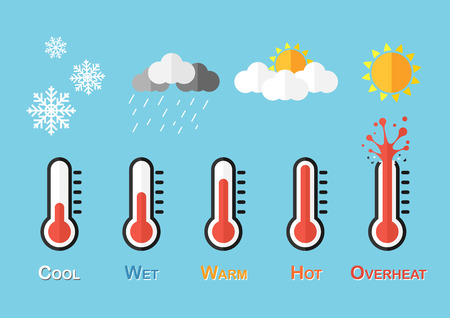 Illustration pour Weather Forecast ( Thermometer and Weather condition ) - image libre de droit