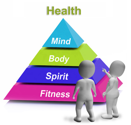 Photo pour Health Pyramid Showing Fitness Strength And Wellbeing - image libre de droit