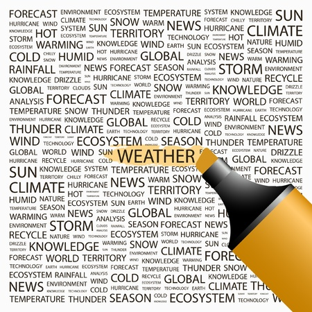 WEATHER. Highlighter over background with different association terms. Vector illustration.
