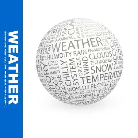 WEATHER. Globe with different association terms. Wordcloud vector illustration.