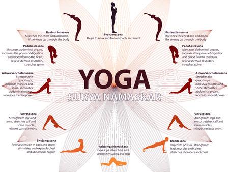 Ilustración de Yoga infographics, Surya Namaskar sequence, Salutation to the Sun, benefits of practice - Imagen libre de derechos