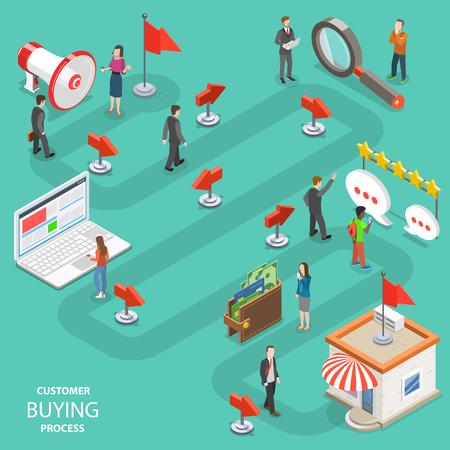 Ilustración de Customer buying process - Imagen libre de derechos