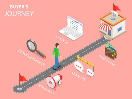 Illustration for Buyer journey flat isometric vector illustration. - Royalty Free Image
