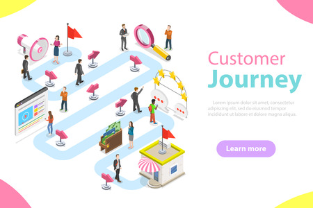 Ilustración de Customer journey flat isometric vector. People to make a purchase are moving by the specified route - promotion, search, website, reviews, purchase. - Imagen libre de derechos