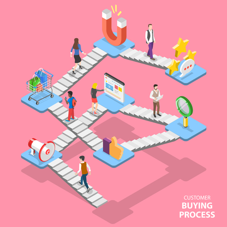 Ilustración de Isometric flat vector concept of serching customer buying process, journey map, digital marketing campaign, promotion, advertising. - Imagen libre de derechos