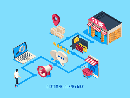 Illustration for Isometric customer journey map. Customers process, buying journeys and digital purchase. Sales user rate, purchasing consideration online shopping journey map business vector illustration - Royalty Free Image