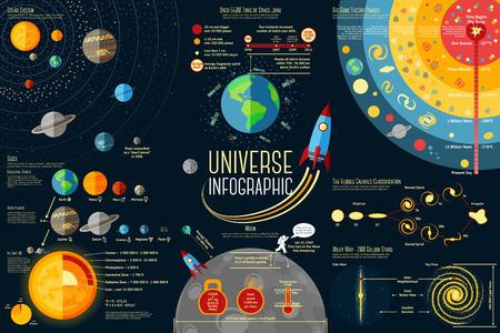 Illustration pour Set of Universe Infographics - Solar system, Planets comparison, Sun and Moon Facts, Space Junk made by man, Big Bang Theory, Galaxies Classification, Milky Way description. Vector illustration - image libre de droit