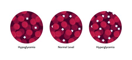 Illustrazione per Vector flat blood cell illustration. Red gradient erythrocytes and sugar isolated on white. Concept of hypoglycemia, hyperglycemia, diabet. Design element for poster, flyer, card, banner, presentation - Immagini Royalty Free