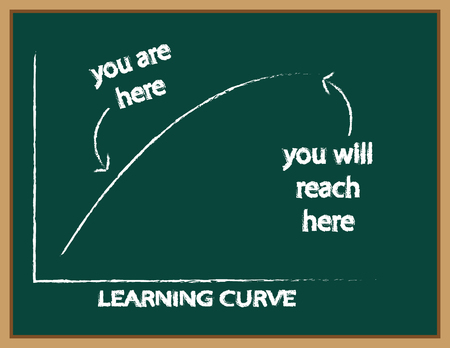 Ilustración de Learning curve graph on a green blackboard with text pointing out where you are now and where you will be in the future - Imagen libre de derechos