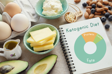 Foto de Keto, ketogenic diet with nutrition diagram,  low carb,  high fat healthy weight loss meal plan - Imagen libre de derechos