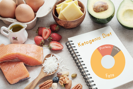 Foto de Keto, ketogenic diet, low carb, high good fat ,  healthy food - Imagen libre de derechos
