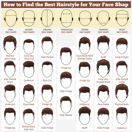 Illustration for A set of mens hairstyles for different types of faces. How to find best hairstyle for your face shap. Cartoon vector digital illustration. Flat design - Royalty Free Image