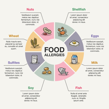 Illustration pour Vector infographic template for food allergies. - image libre de droit