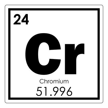 Photo pour Chromium chemical element periodic table science symbol - image libre de droit