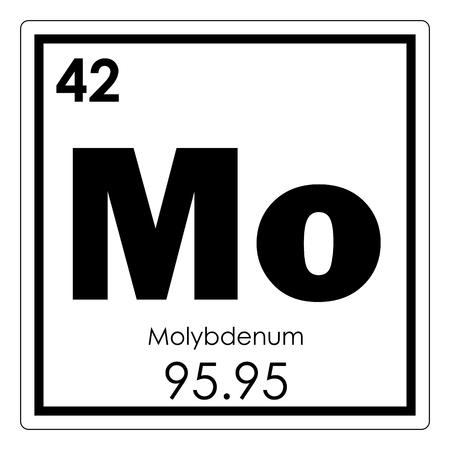 Photo pour Molybdenum chemical element periodic table science symbol - image libre de droit