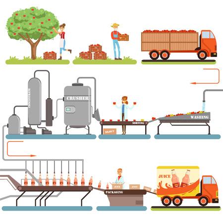Ilustración de Juice production process stages, factory producing apple juice from fresh apple vector Illustrations - Imagen libre de derechos