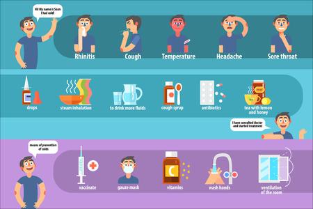 Ilustración de Cartoon man showing symptoms of cold, methods of treatment and prevention. Healthcare concept. Flat vector design for infographic poster or book - Imagen libre de derechos