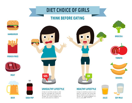 Illustrazione per Diet choice of girls.Unhealthy vs healthy food.think before eat.wellness illustration concept.vector flat icons graphic design. - Immagini Royalty Free