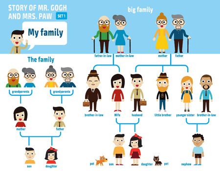 Illustration for big family cartoon.infographic elements. - Royalty Free Image