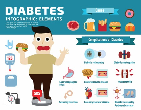 Illustrazione per diabetic disease infographic elements. - Immagini Royalty Free