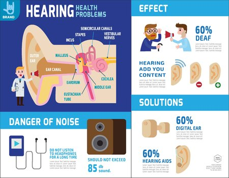 Illustration pour hearing infographic elements.anatomy of ear. health care concept.vector flat icon cartoon design illustration.brochure banner poster. - image libre de droit