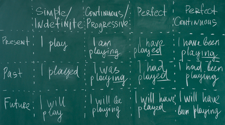 Photo pour Hand writing on a chalkboard in an language english class. - image libre de droit