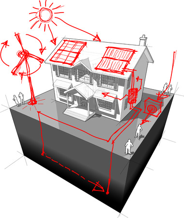 Ilustración de diagram of a classic colonial house with hand drawn sketches of green energyalternative energyrenewable energy technologies - Imagen libre de derechos