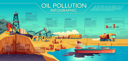 Ilustración de Oil pollution infographic with graphic elements and timeline, vector concept illustration. Global environmental problem of all mankind. Extraction, refining, transportation of petroleum products - Imagen libre de derechos