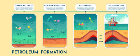 Illustration pour Petroleum formation cartoon vector infographics with process phases on time line. Fossil fuel formation because of organic sediments on ocean bed, oil extraction from geological layers illustration - image libre de droit