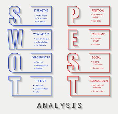 Ilustración de SWOT Analysis and PEST Analysis font design with main objectives - project management template - Imagen libre de derechos