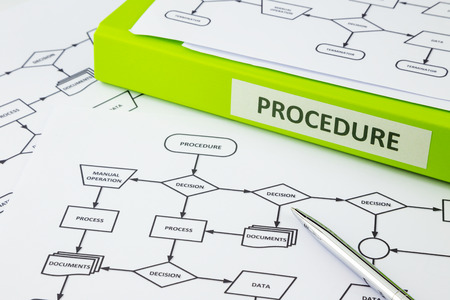 Foto de Green binder with PROCEDURE word on label place on process procedure documents, pen pointing at decision word in flow chart - Imagen libre de derechos