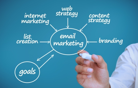 Foto de Businessman drawing a plan showing marketing terms on blue background - Imagen libre de derechos