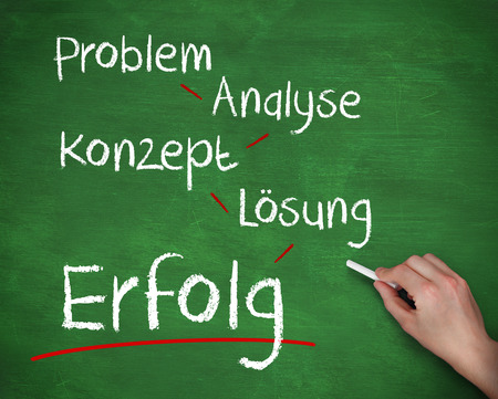 Hand writing problem analyse konzept losung and erfolg with chalk on a green board