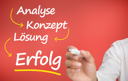 Businessmans hand writing problem analyse konzept losung and erfolg on red backround