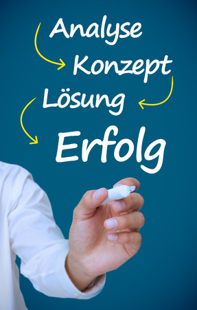 Businessman writing problem analyse konzept losung and erfolg in white with marker on blue backround