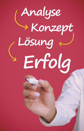 Businessman writing problem analyse konzept losung erfolg in white with marker on pink backround