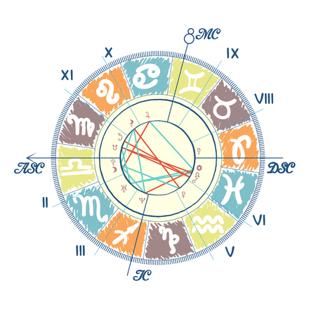 Illustration for Example of Natal Chart with Zodiac's symbol and astrological aspects - Royalty Free Image