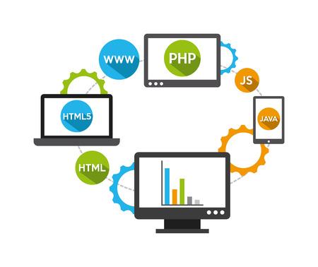 Ilustración de programming software design, vector illustration  - Imagen libre de derechos