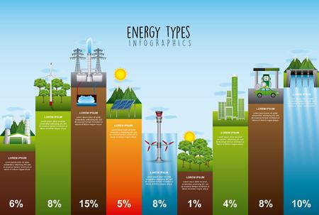 Ilustración de type of renewable energy infographics elements solar wind hydro bio fuel geothermal energy statistic vector illustration - Imagen libre de derechos
