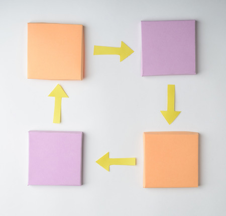Foto de Flow chart with rectangles and arrows on white background. Handmade paper craft, closed cycle concept. - Imagen libre de derechos