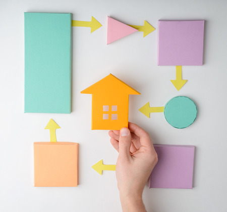 Foto de Home buying process. Hand putting a house figure into colorful flow chart diagram. Paper craft concept. - Imagen libre de derechos