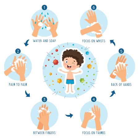 Illustration pour Vector Illustration Of Children Hygiene - image libre de droit