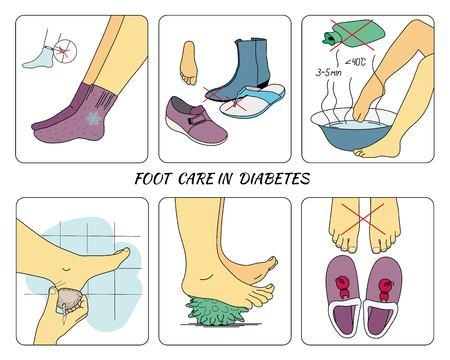 Ilustración de Foot care in diabetes - Imagen libre de derechos