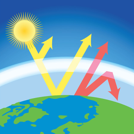 Ilustración de scheme of greenhouse effect - sunshine heat the Ð•arth - Imagen libre de derechos